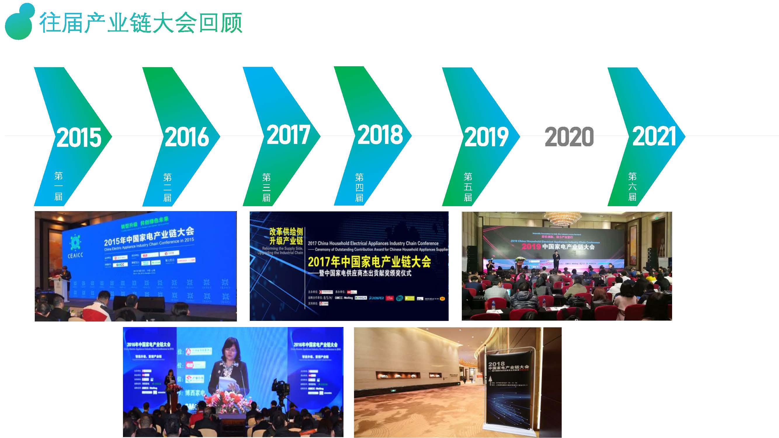 2021产业联大会方案 上交!_页面_06.jpg