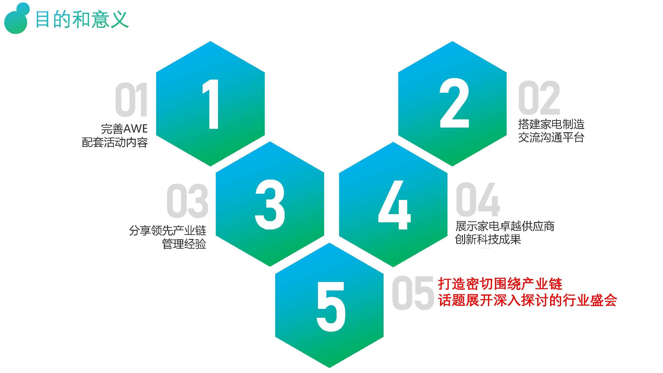 2021产业联大会方案 上交!_页面_05.jpg